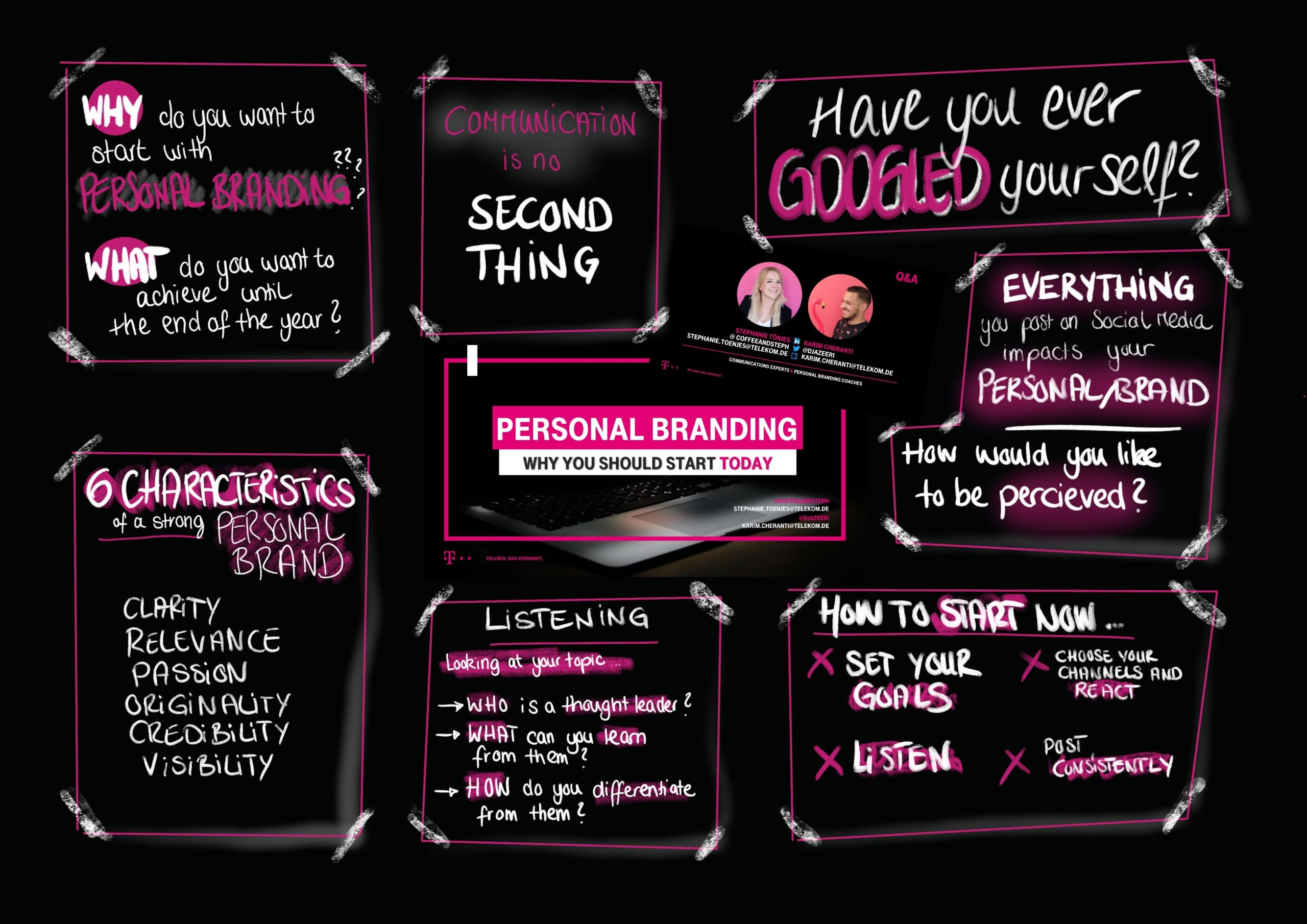 Skecthnote about Personal Branding Presentation at imc
