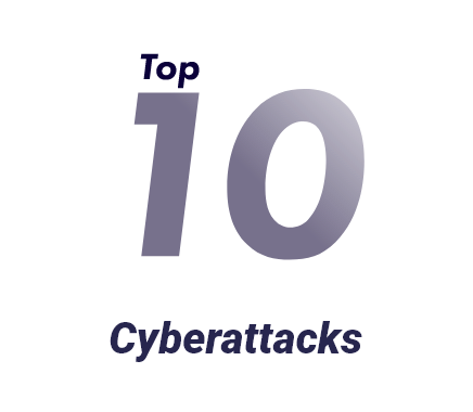 Cyber Crime Time e-learning content top 10 cyber attacks